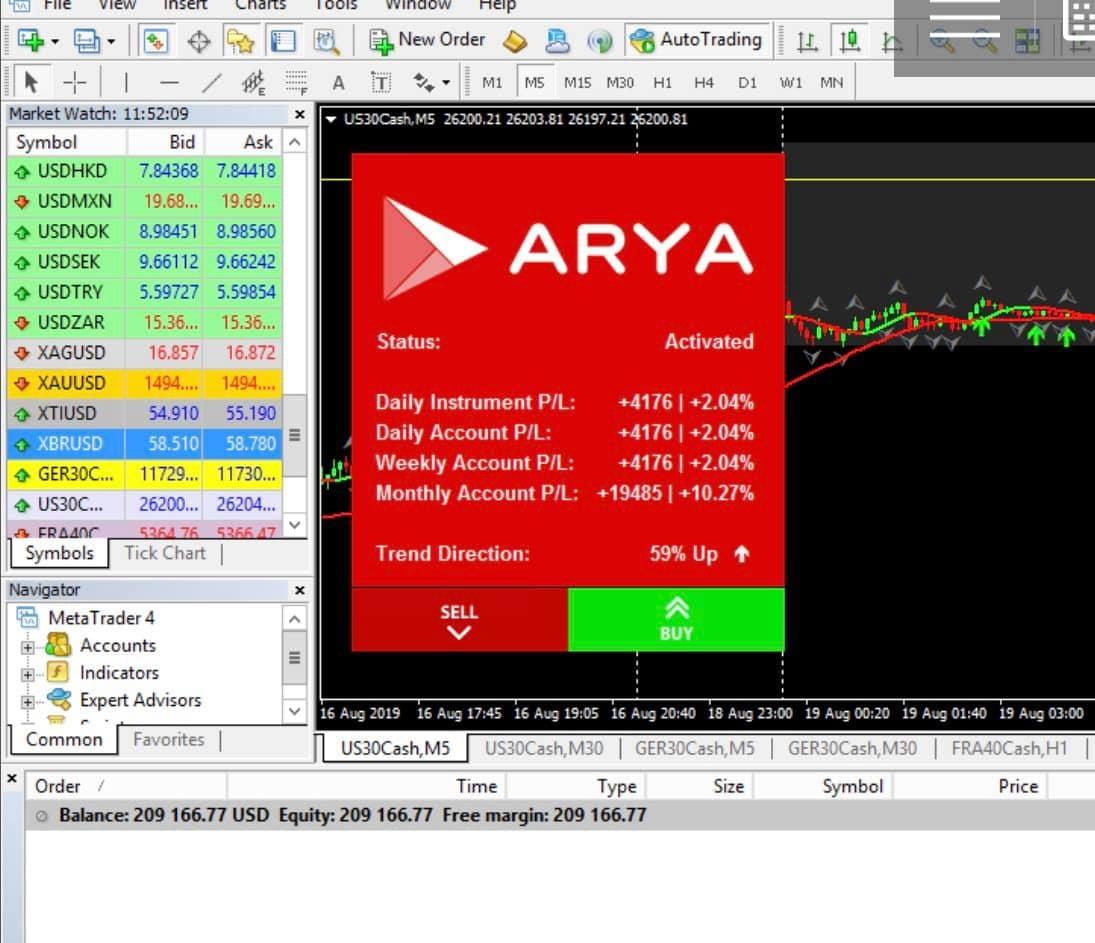 Arya trading