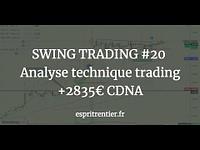 SWING TRADING #20 Analyse technique trading +2835€ CDNA 5