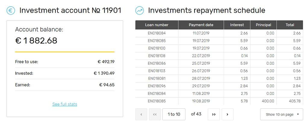 investissements envestio