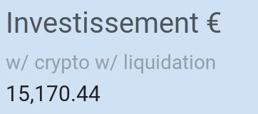 Montant des investissements