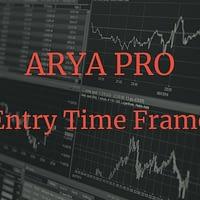 Avis ARYA Trading fonction entry time frame