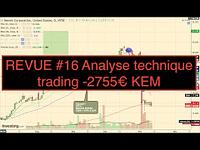 REVUE #16 Analyse technique trading -2755€ KEM 9