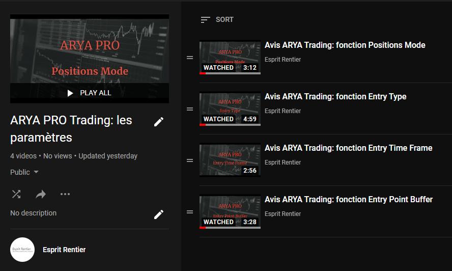 100% Day Trading et nouvelles vidéos sur ARYA PRO Trading (revue Juin 2021) 1