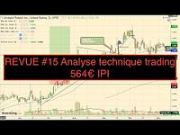 REVUE #15 Analyse technique trading 564€ IPI 10