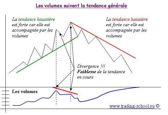 L'analyse technique et graphique (chartisme) 3
