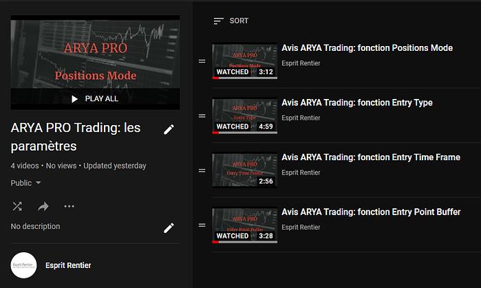 fonctionnalités et avis ARYA trading